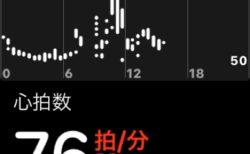 Apple Watch でスクリーンショットを取る方法